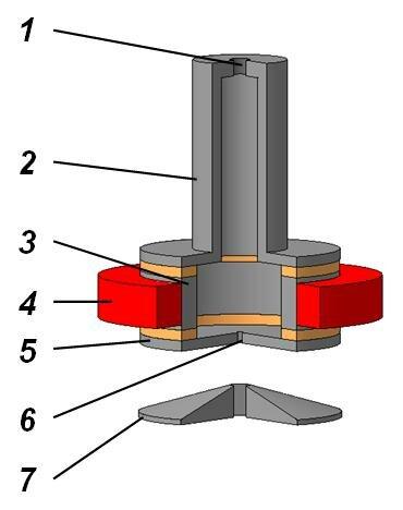 Электродная схема пушки